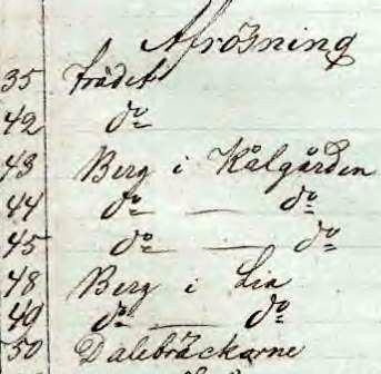 sida-ga-tolleby-1837-001-namn-35-42-43-44-45-48-49-50-afrosning